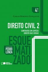 DIREITO CIVIL 2 ESQUEMATIZADO