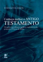 CONHEÇA MELHOR O ANTIGO TESTAMENTO