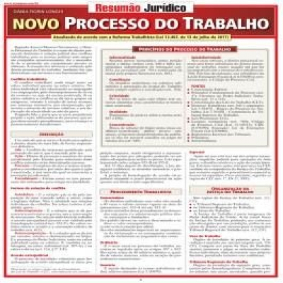 RESUMÃO JURÍDICO - NOVO PROCESSO DO TRABALHO